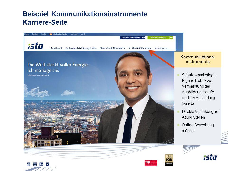 Beispiel Kommunikationsinstrumente Karriere-Seite