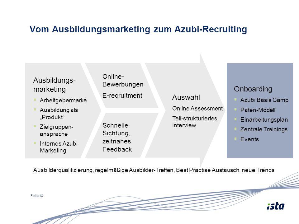 Vom Ausbildungsmarketing zum Azubi-Recruiting