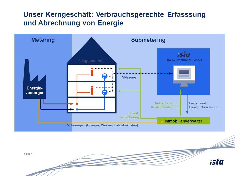 Rechnungen (Energie, Wasser, Betriebskosten)