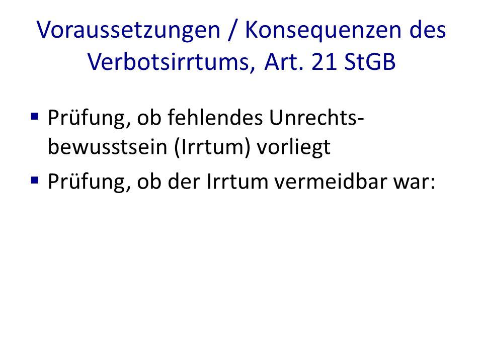 Voraussetzungen / Konsequenzen des Verbotsirrtums, Art. 21 StGB