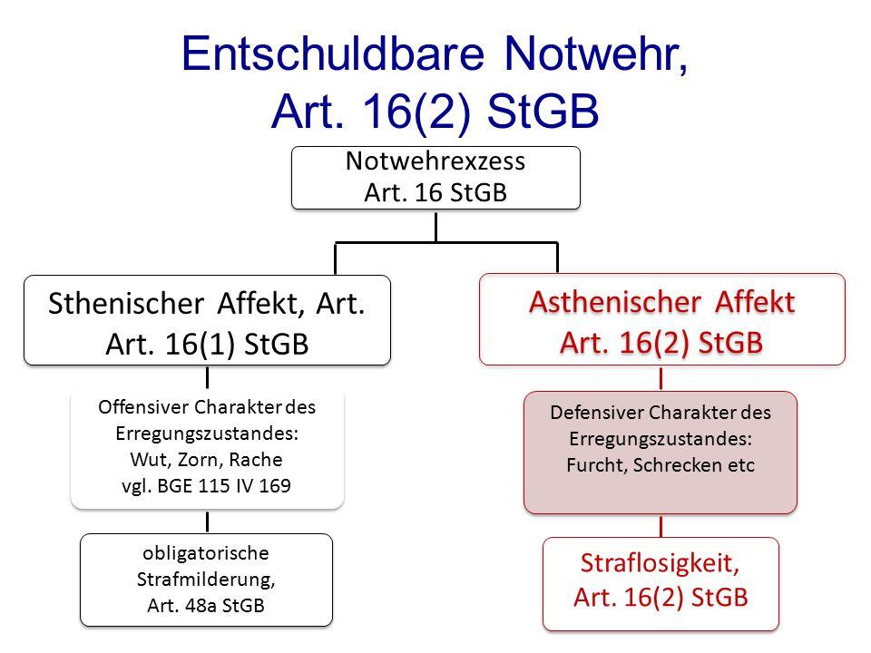 Entschuldbare Notwehr, Art. 16(2) StGB