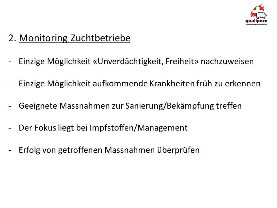 2. Monitoring Zuchtbetriebe