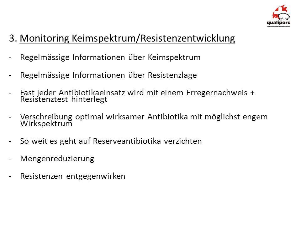 3. Monitoring Keimspektrum/Resistenzentwicklung