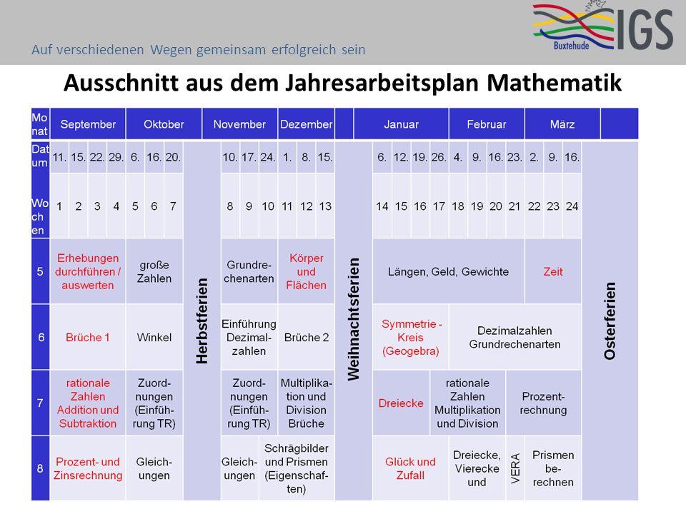 Ausschnitt aus dem Jahresarbeitsplan Mathematik