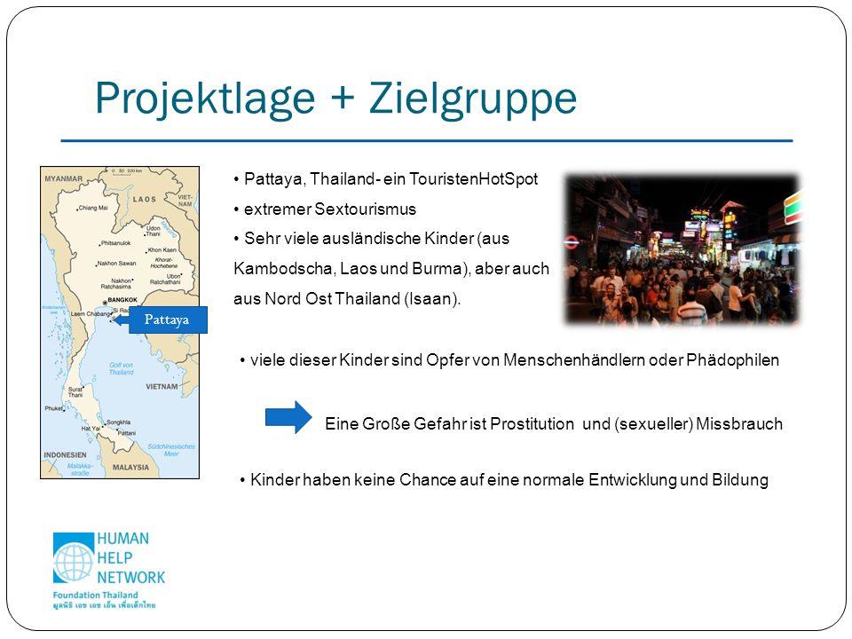 Projektlage + Zielgruppe