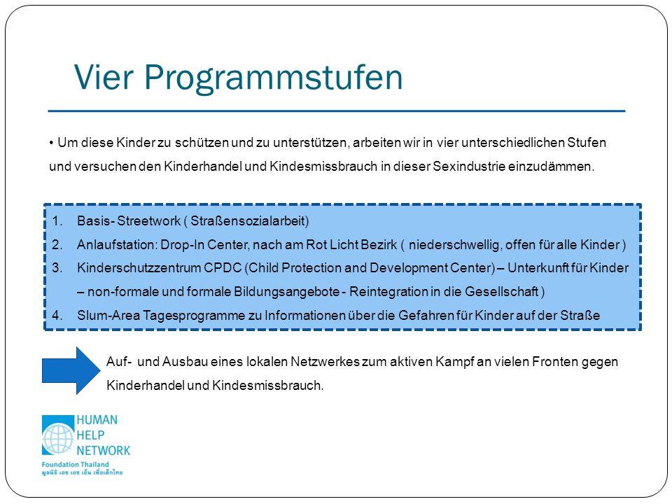 Vier Programmstufen