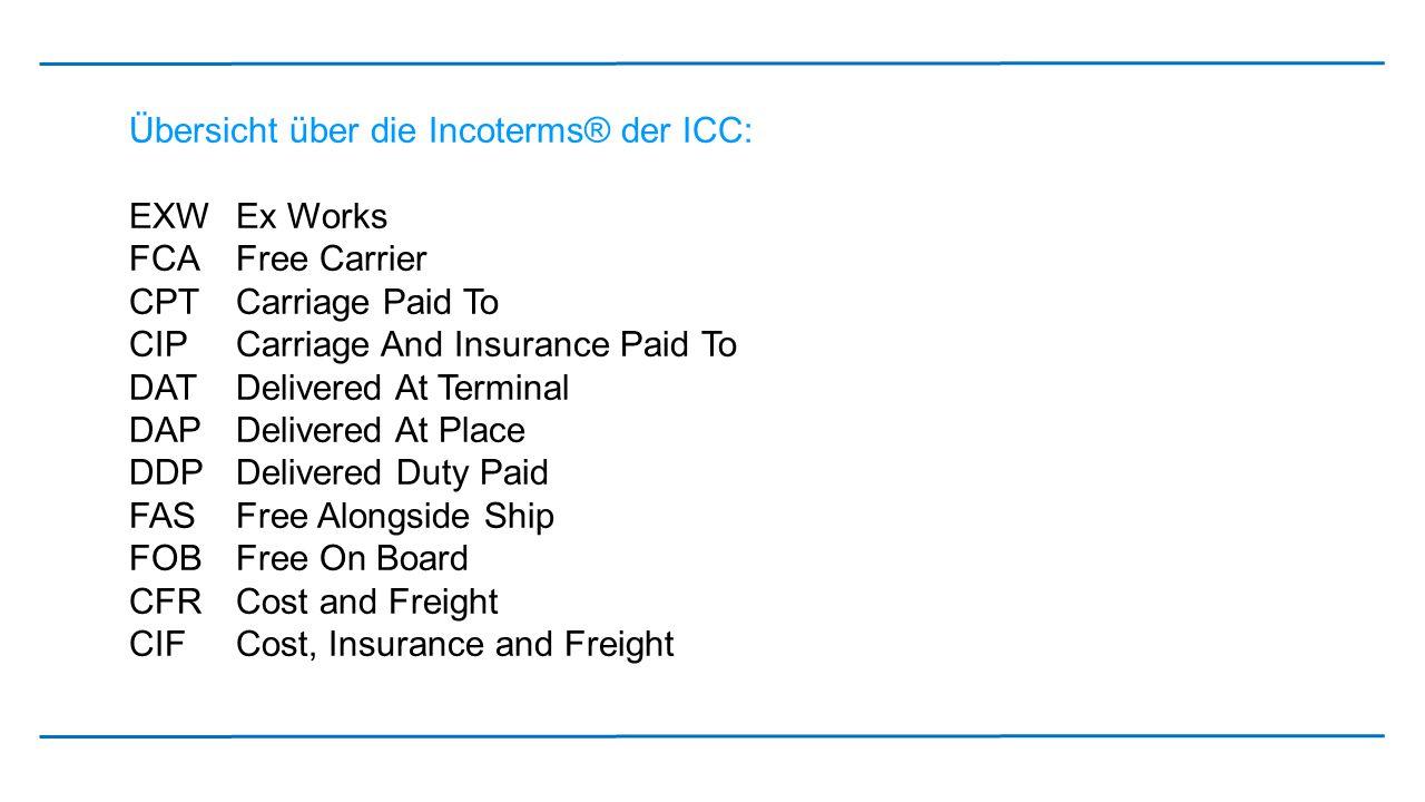 Übersicht über die Incoterms® der ICC: