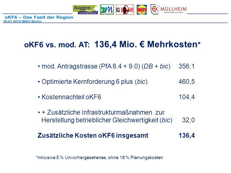 oKF6 vs. mod. AT: 136,4 Mio. € Mehrkosten*