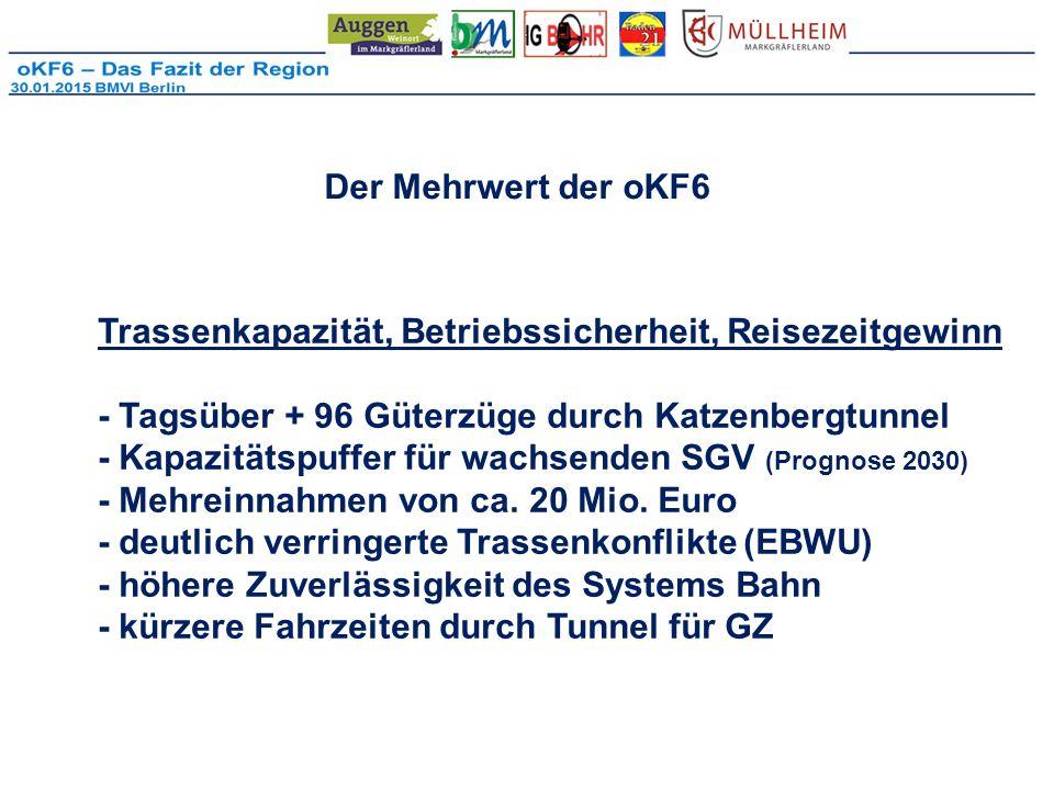 Der Mehrwert der oKF6 Trassenkapazität, Betriebssicherheit, Reisezeitgewinn. - Tagsüber + 96 Güterzüge durch Katzenbergtunnel.
