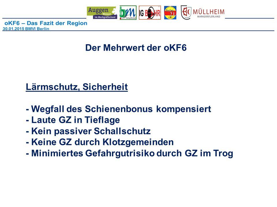 Der Mehrwert der oKF6 Lärmschutz, Sicherheit. - Wegfall des Schienenbonus kompensiert - Laute GZ in Tieflage - Kein passiver Schallschutz.