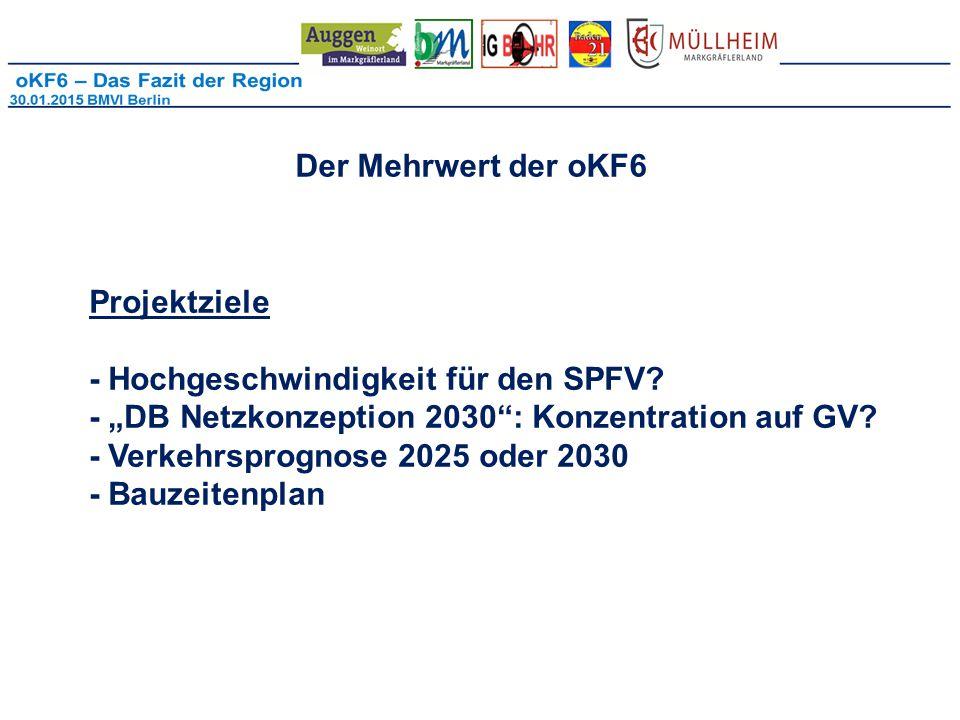 Der Mehrwert der oKF6 Projektziele.