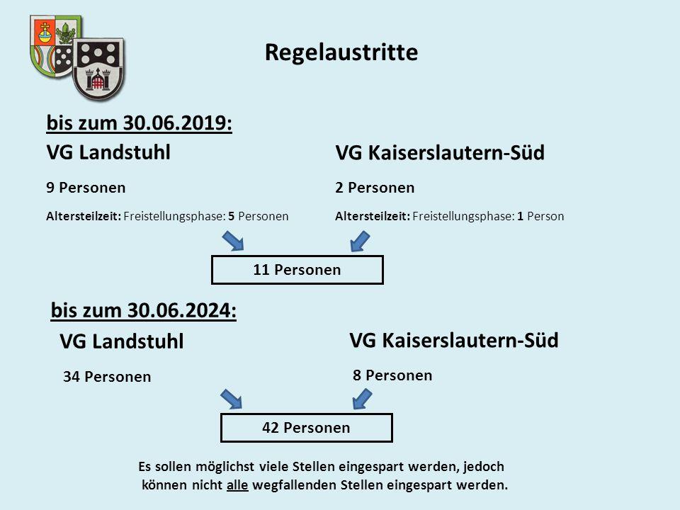 Regelaustritte bis zum 30.06.2019: VG Landstuhl VG Kaiserslautern-Süd