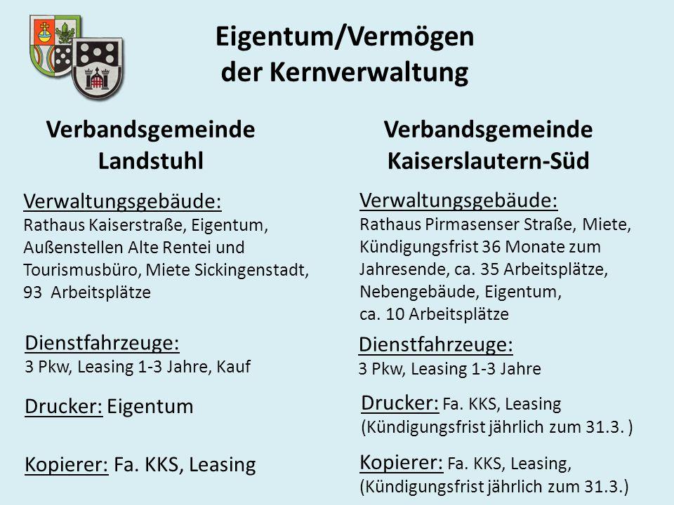 Eigentum/Vermögen der Kernverwaltung
