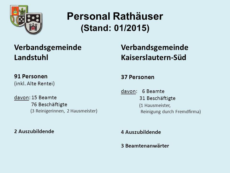 Personal Rathäuser (Stand: 01/2015)