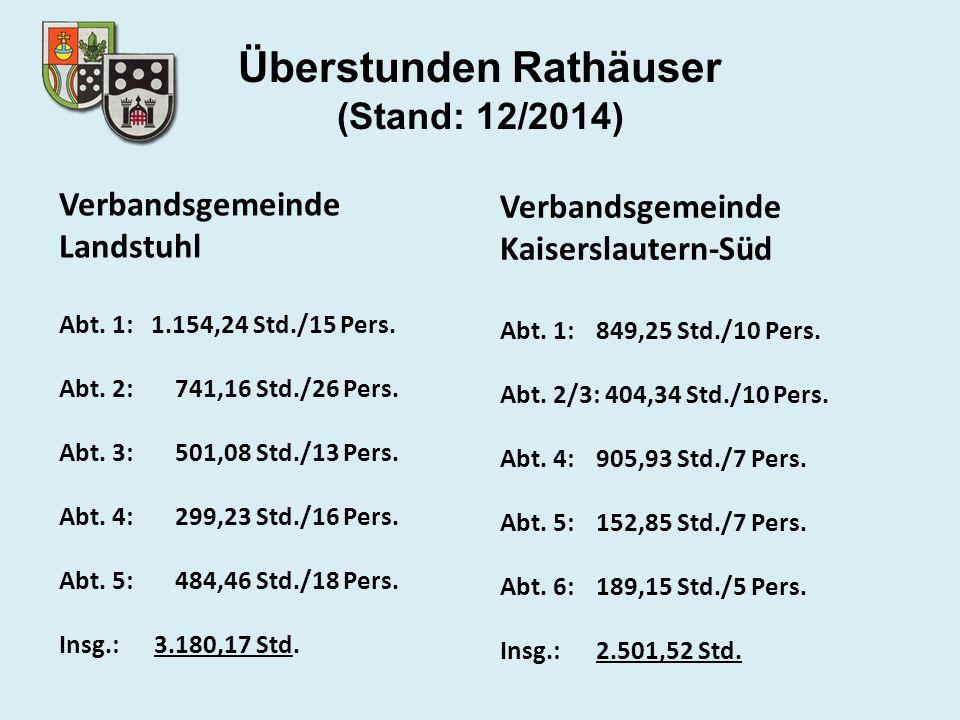 Überstunden Rathäuser (Stand: 12/2014)
