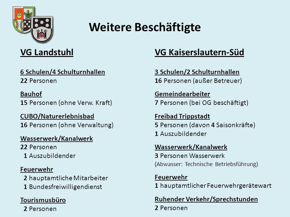 Weitere Beschäftigte VG Landstuhl VG Kaiserslautern-Süd