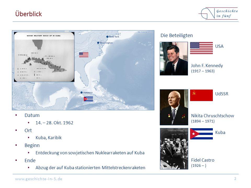 Überblick Die Beteiligten Datum Ort Beginn Ende USA John F. Kennedy