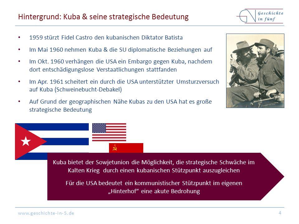 Hintergrund: Kuba & seine strategische Bedeutung
