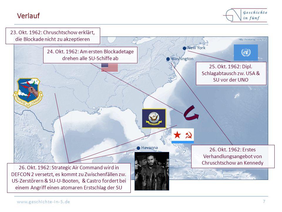 Verlauf 23. Okt. 1962: Chruschtschow erklärt, die Blockade nicht zu akzeptieren. New York. Washington.