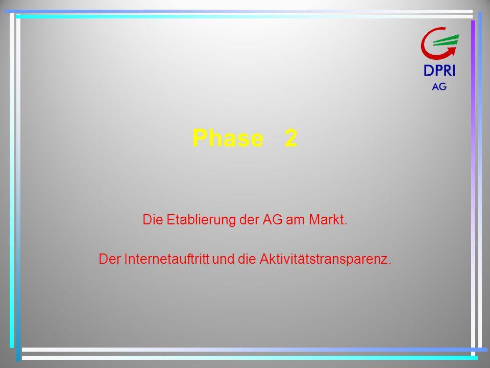 Phase 2 Die Etablierung der AG am Markt.
