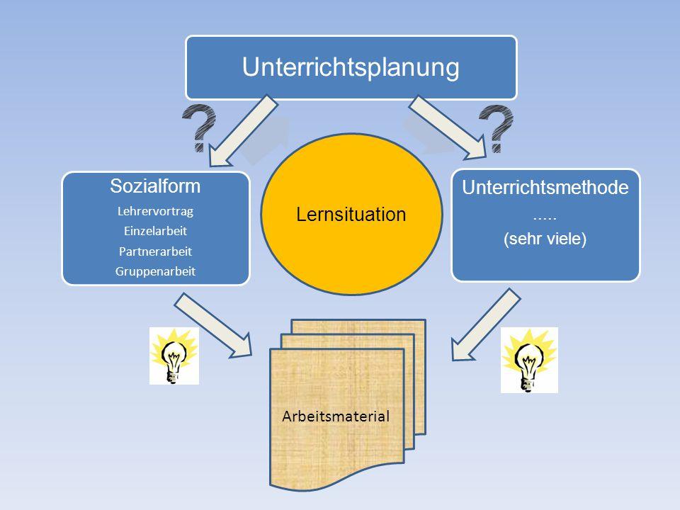 Unterrichtsplanung Sozialform Unterrichtsmethode Lernsituation .....