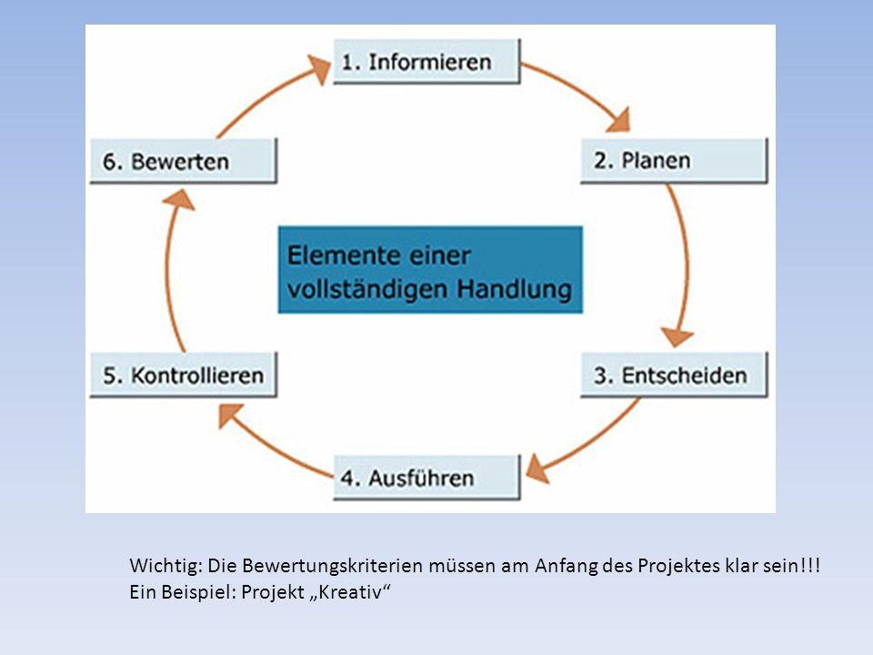 Wichtig: Die Bewertungskriterien müssen am Anfang des Projektes klar sein!!!