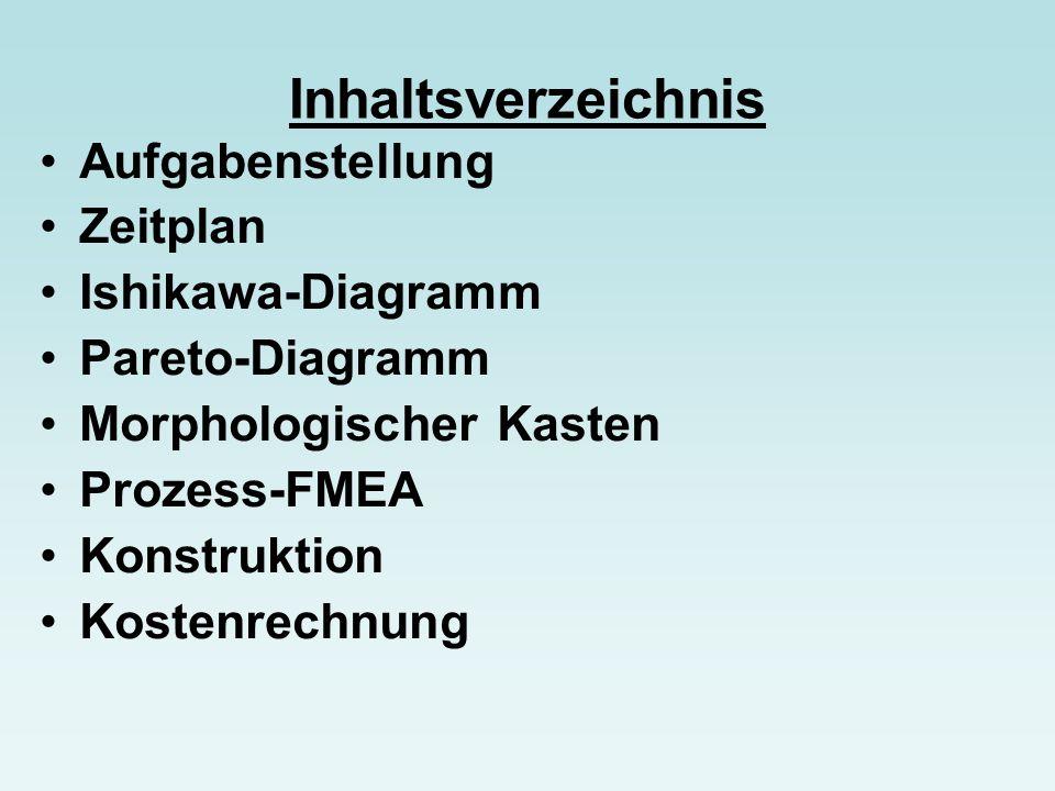 Inhaltsverzeichnis Aufgabenstellung Zeitplan Ishikawa-Diagramm