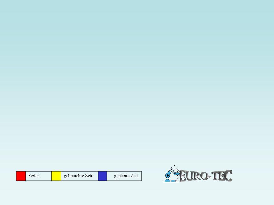 EURO-TEC Ferien gebrauchte Zeit geplante Zeit