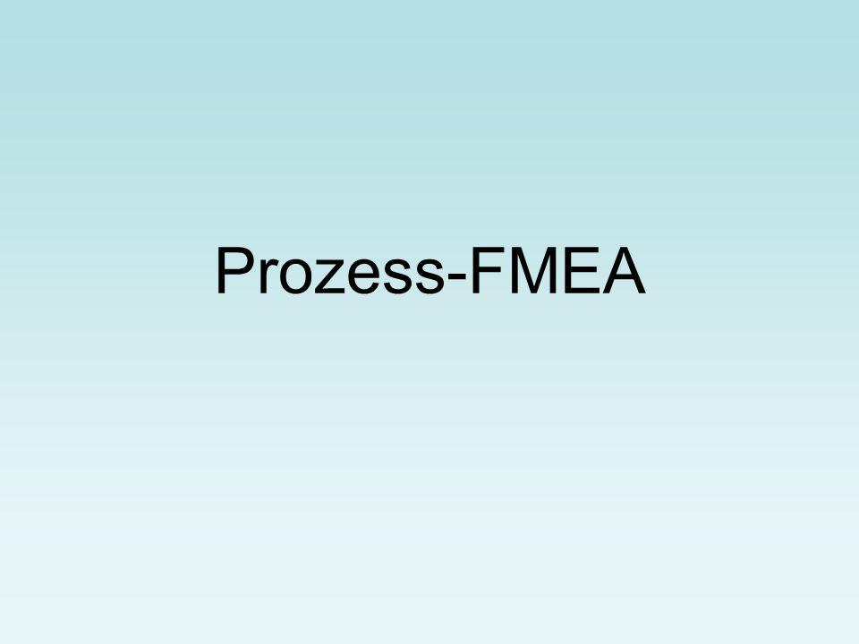 Prozess-FMEA