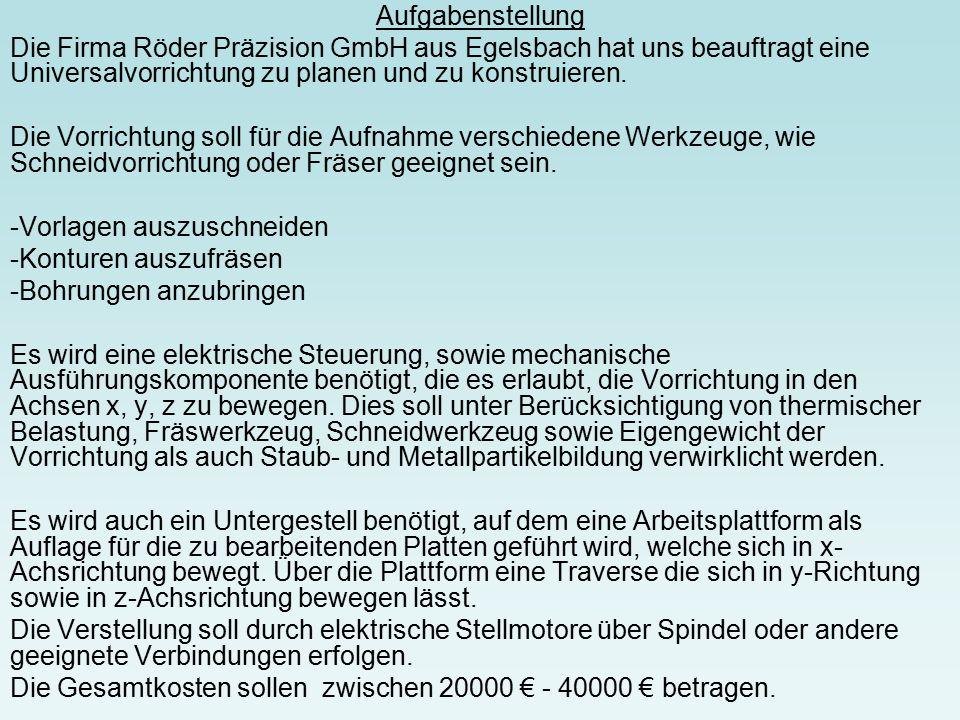 Aufgabenstellung Die Firma Röder Präzision GmbH aus Egelsbach hat uns beauftragt eine Universalvorrichtung zu planen und zu konstruieren.