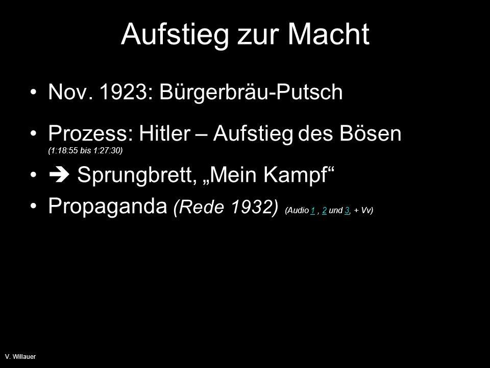 Aufstieg zur Macht Nov. 1923: Bürgerbräu-Putsch