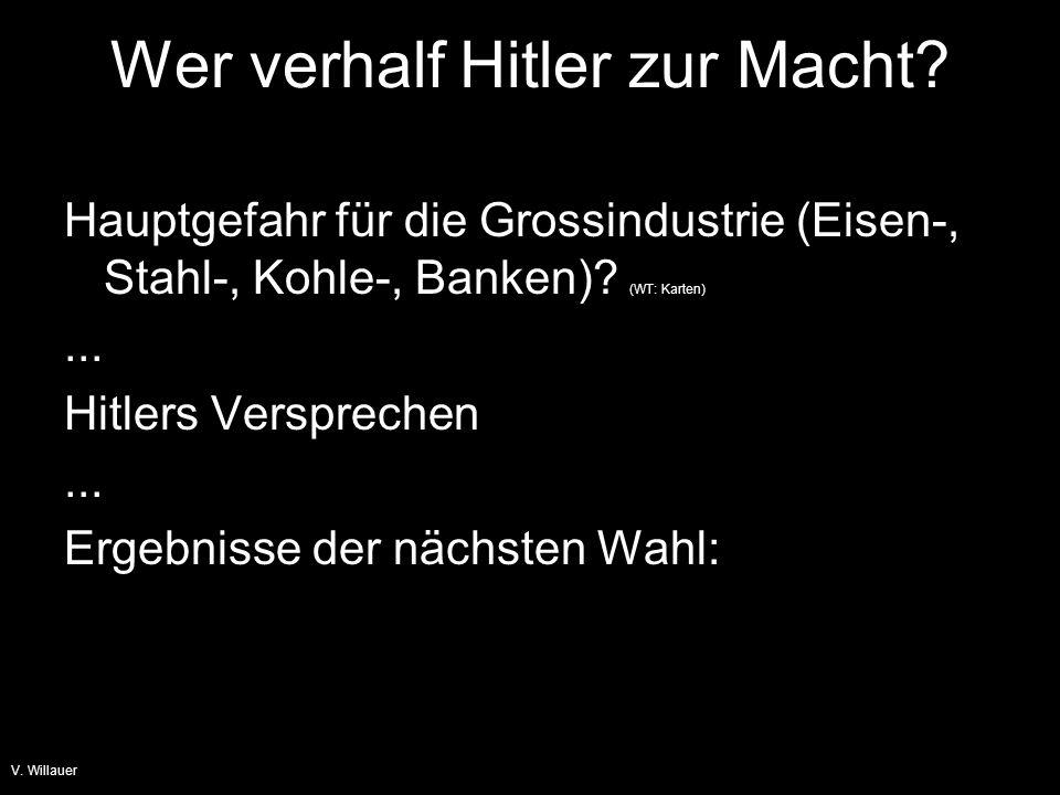 Wer verhalf Hitler zur Macht