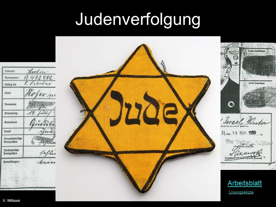 Judenverfolgung Arbeitsblatt Beim Arbeitsblatt lautet die Aufgabe: