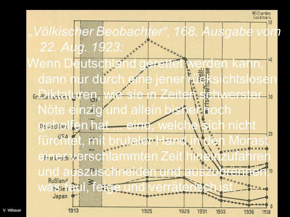 """""""Völkischer Beobachter , 168. Ausgabe vom 22. Aug. 1923:"""