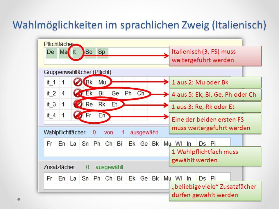 Wahlmöglichkeiten im sprachlichen Zweig (Italienisch)