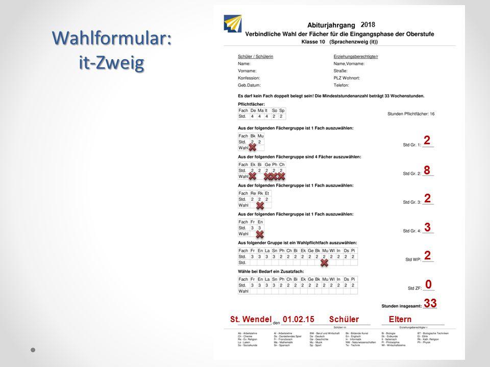 Wahlformular: it-Zweig 2 8 2 3 2 33 St. Wendel 01.02.15 Schüler Eltern