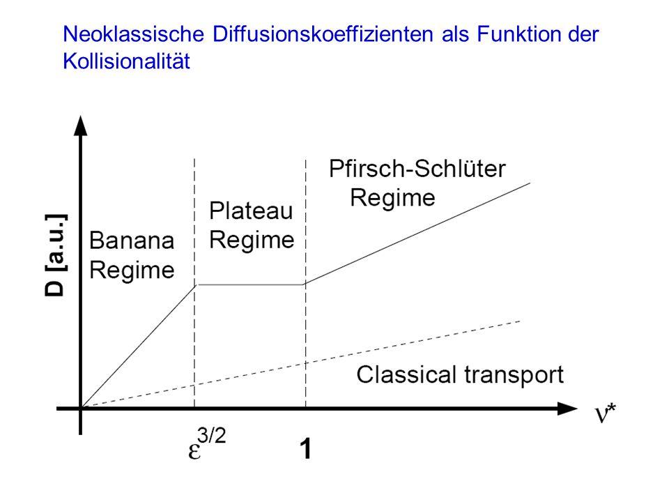 Neoklassische Diffusionskoeffizienten als Funktion der Kollisionalität