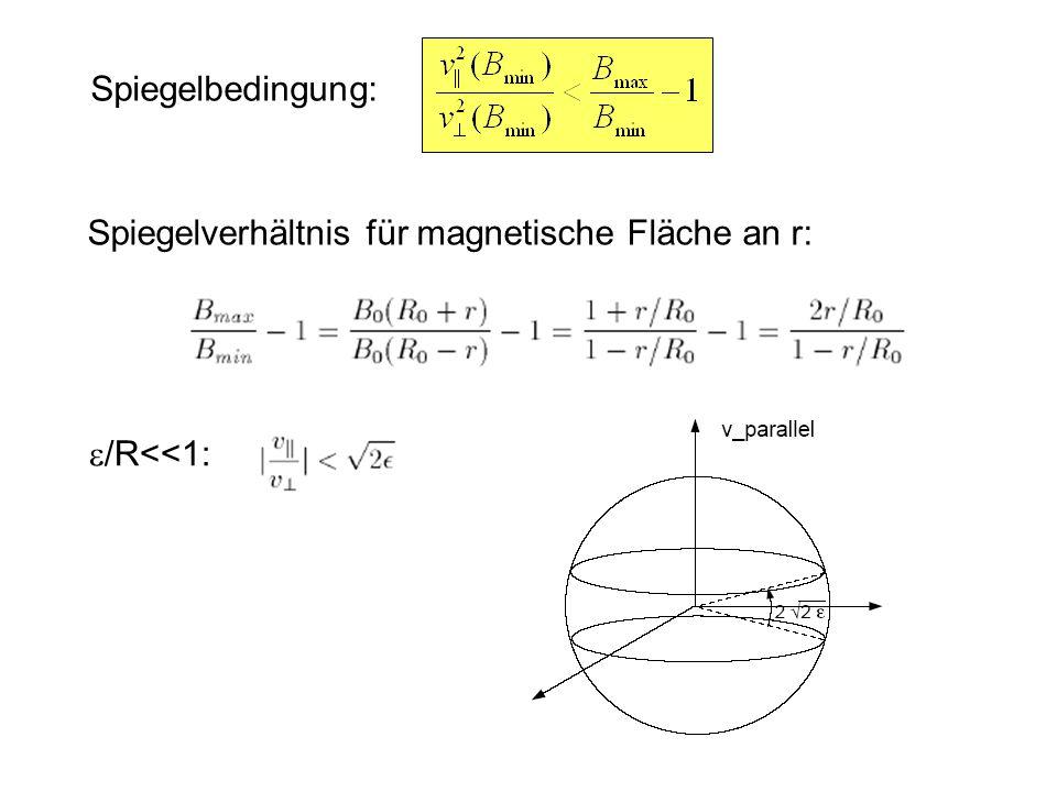 Spiegelbedingung: Spiegelverhältnis für magnetische Fläche an r: /R<<1: