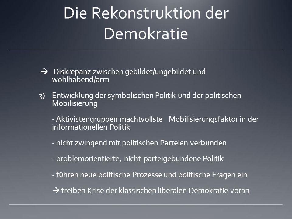 Die Rekonstruktion der Demokratie