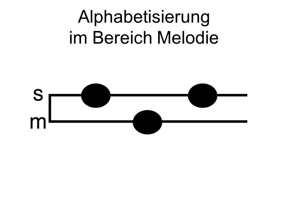 Alphabetisierung im Bereich Melodie