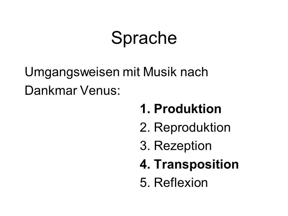 Sprache Umgangsweisen mit Musik nach Dankmar Venus: 1. Produktion