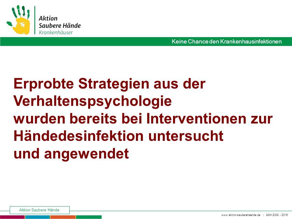 Erprobte Strategien aus der Verhaltenspsychologie