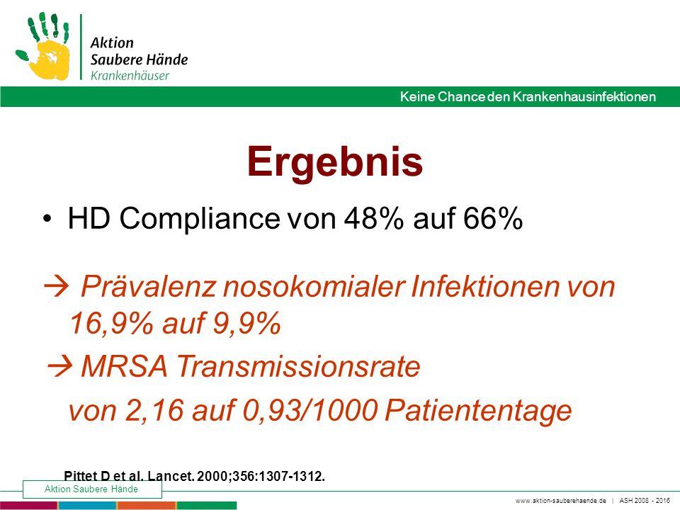 Ergebnis HD Compliance von 48% auf 66%