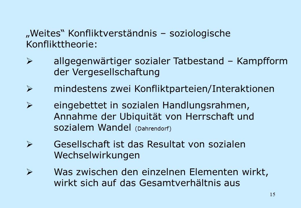 """""""Weites Konfliktverständnis – soziologische Konflikttheorie:"""