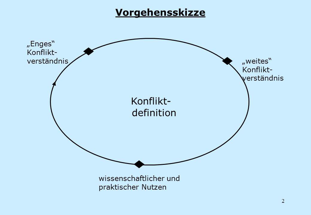"""Vorgehensskizze """"Enges Konflikt- verständnis """"weites Konflikt- verständnis."""