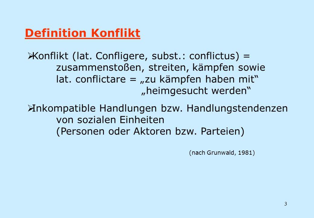 Definition Konflikt