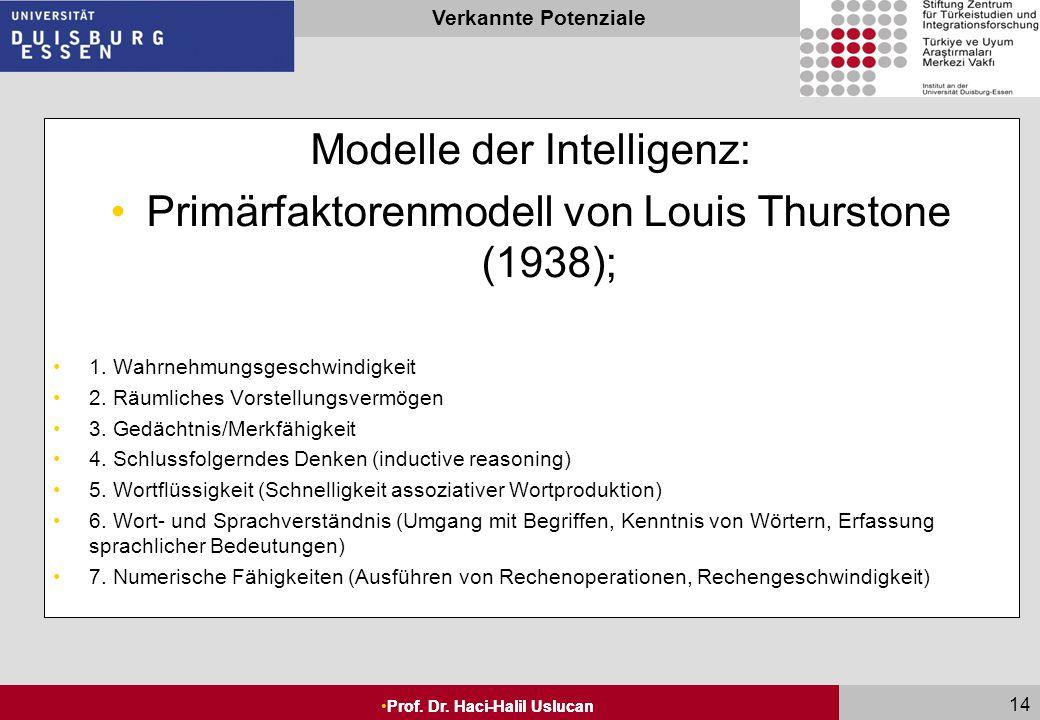 Theorie der multiplen Intelligenz (Gardner: Abschied vom IQ):