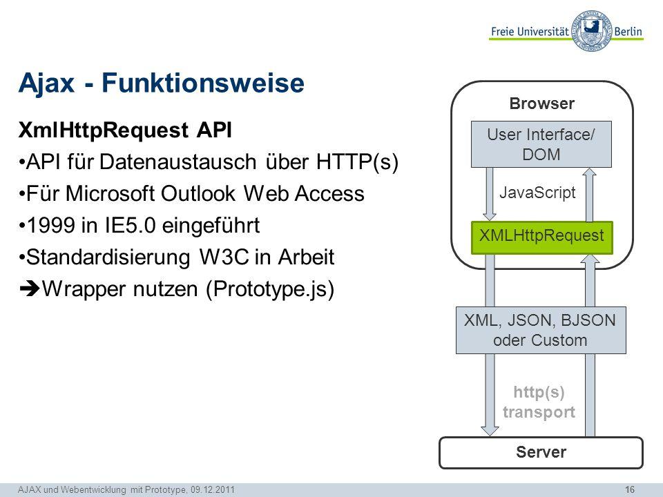 XML, JSON, BJSON oder Custom