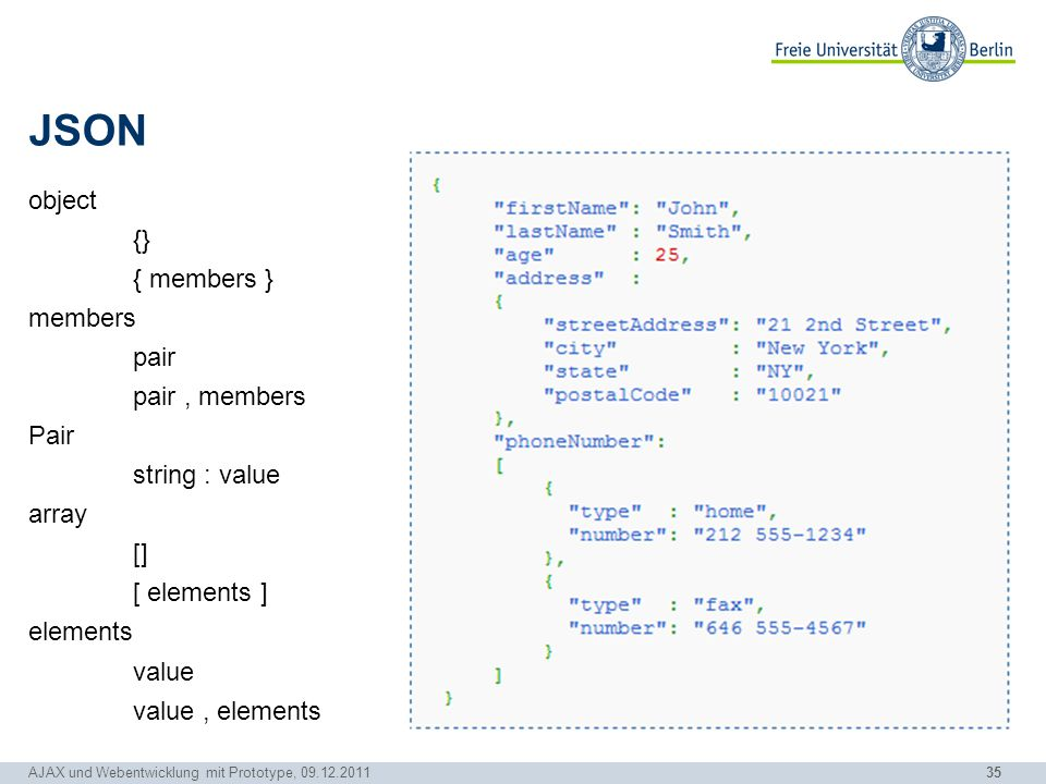 JSON object {} { members } members pair pair , members Pair