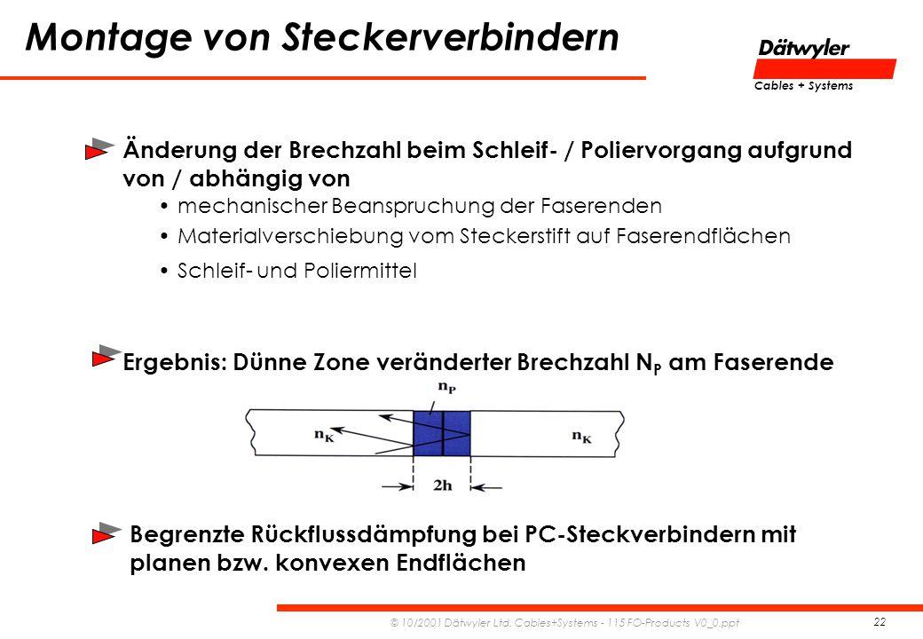 Montage von Steckerverbindern